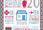 2012inreview_jennibost_infographic